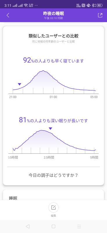 Mi Band 5睡眠ユーザー比較