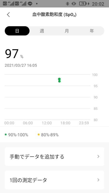 Amazfit T-Rex Proアプリ上の血中酸素濃度記録